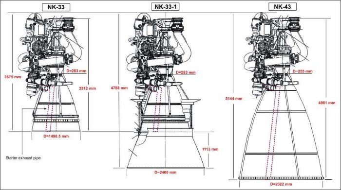 Esse documentário passou no Channel 4 britânico e conta um pouco da história por trás do desenvolvimento e produção do NK-33. Esse é o nome dos motores que foram criados durante os anos da União Soviética para fazer com que o foguete russo chegasse a lua. Esse motor era tão a frente do seu tempo que sua tecnologia acabou sendo comprada por empresas americanas quase 30 anos depois do desenvolvimento dos mesmo.